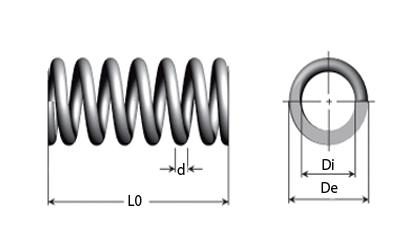 Serie D - Trykfjeder i pianotråd - Teknisk tegning