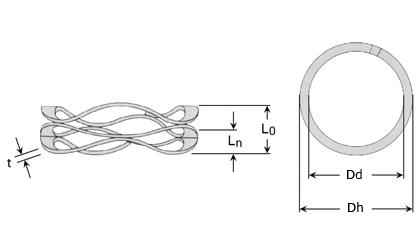 Teknisk tegning - Multibølge