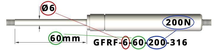 Navngivning af gasjfedre