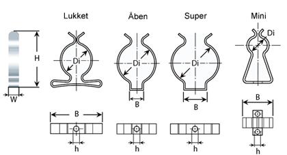 Teknisk tegning - Værktøjsclips
