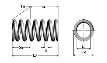 Teknisk tegning - Trykfjedre i pianotråd, elgalvaniseret tråd og rustfri tråd